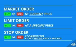 Stock Market Order